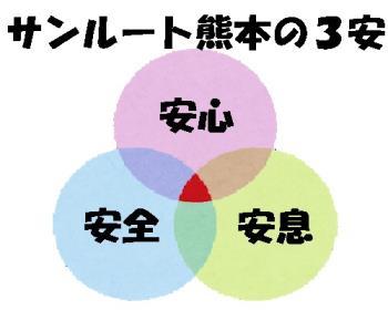 緊急事態3安(安心・安全・安息)宿泊プラン